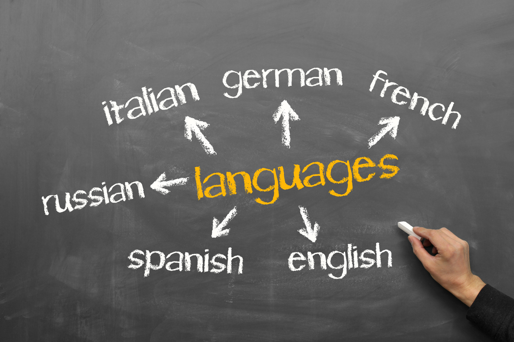 znajomosc-jezykow-obcych